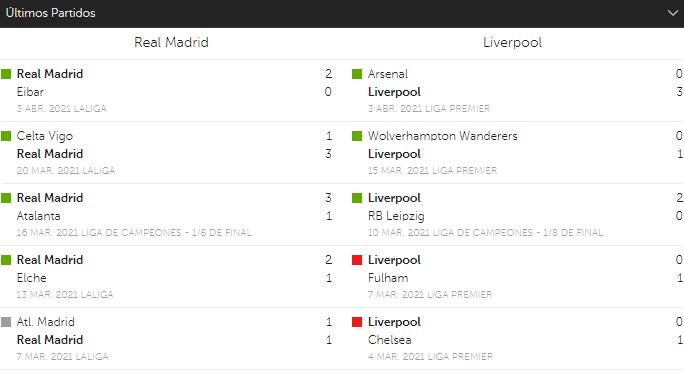 betsafe Real Madrid vs Liverpool