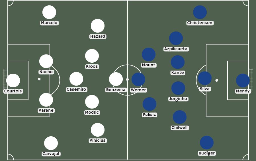 betsafe peru Real Madrid vs Chelsea