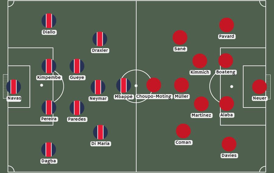 betsafe PSG vs Bayern Múnich