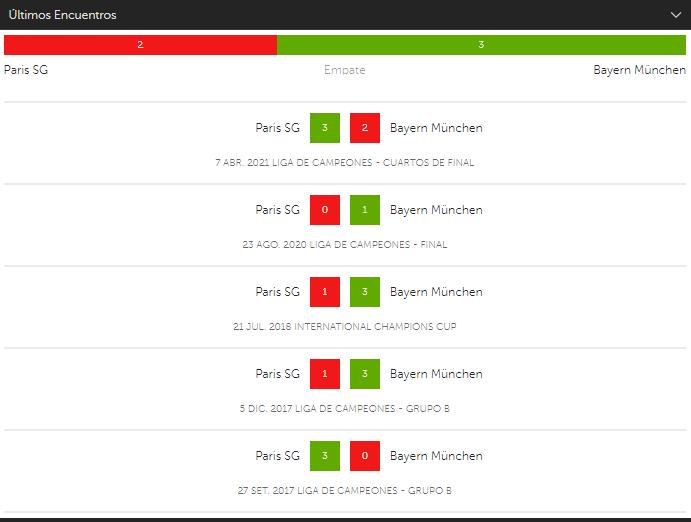 betsafe PSG Bayern Múnich
