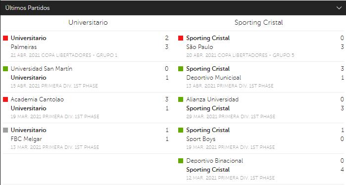 betsafe Universitario Sporting Cristal