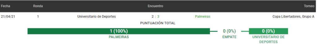 apostar en betsafe Perú