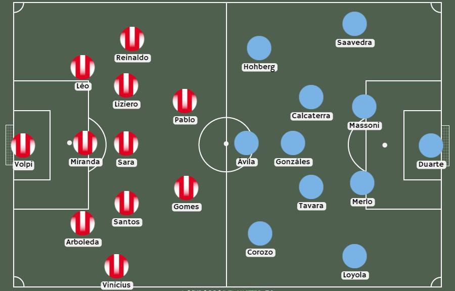 Posible alineación Sao Paulo vs Sporting Cristal