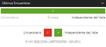 Betsafe Últimos encuentros Universitario vs Independiente del Valle