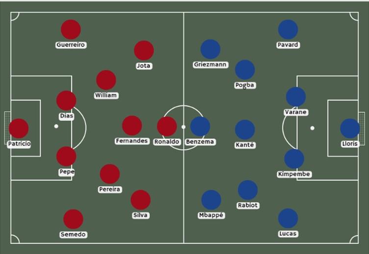 betsafe perú Alineación Portugal vs Francia