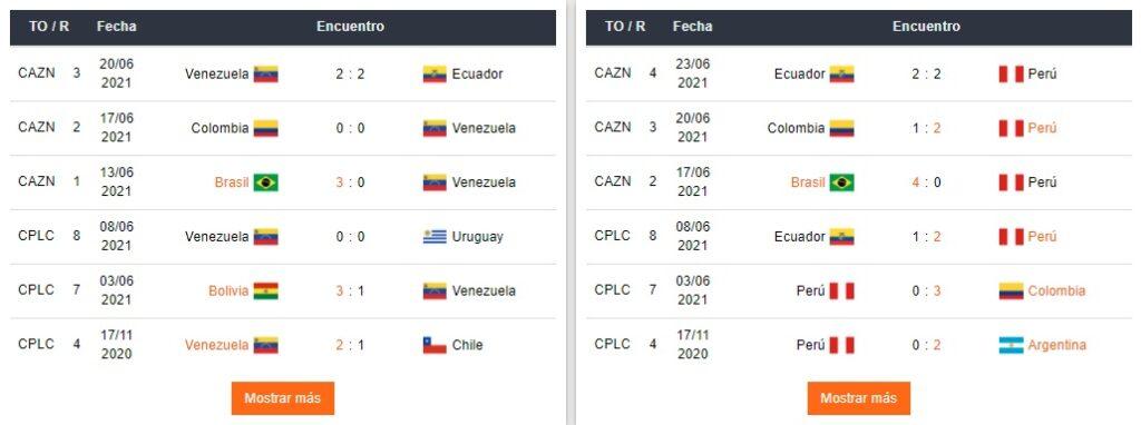 betsafe perú apostar a Venezuela