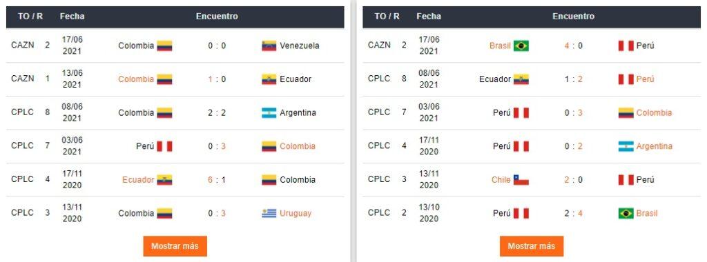 Betsafe Perú Colombia vs Perú