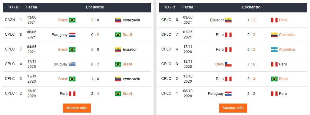 Betsafe Perú Últimos partidos entre Brasil y Perú