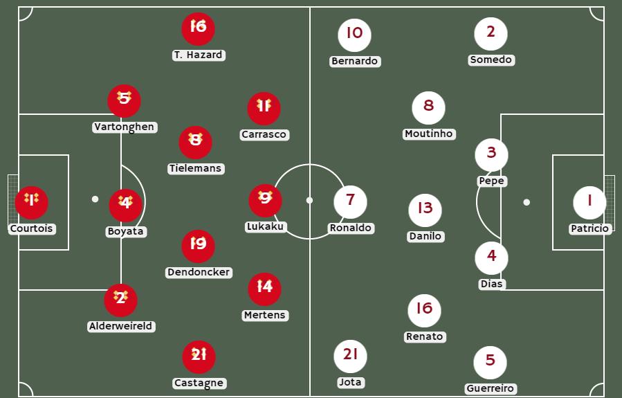 Alineaciones Bélgica vs Portugal 8vos de final Eurocopa