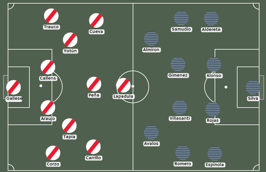 Betsafe: Posibles alineaciones entre Perú vs Paraguay