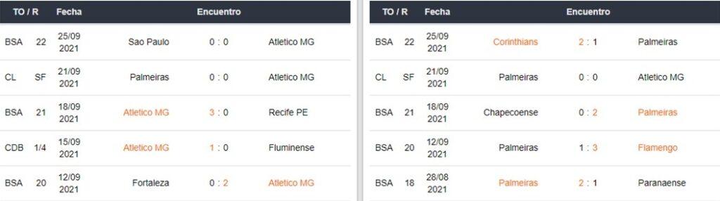 Atlético Mineiro vs Palmeiras apuestas Betsafe Perú