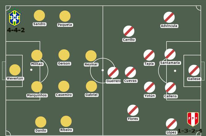 Betsafe Brasil vs Perú apuestas
